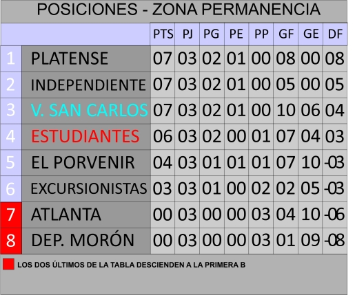 Zona Permanencia PA.jpg