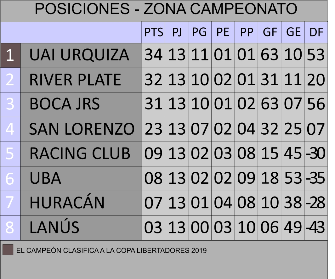 Zona Campeonato PA.jpg
