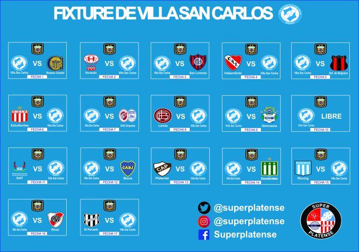 fixture Villa San Carlos