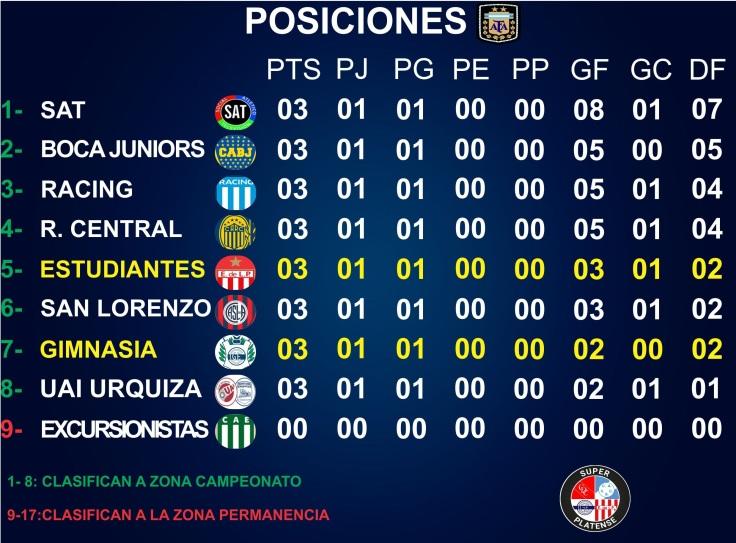 Liga femenina 1-2